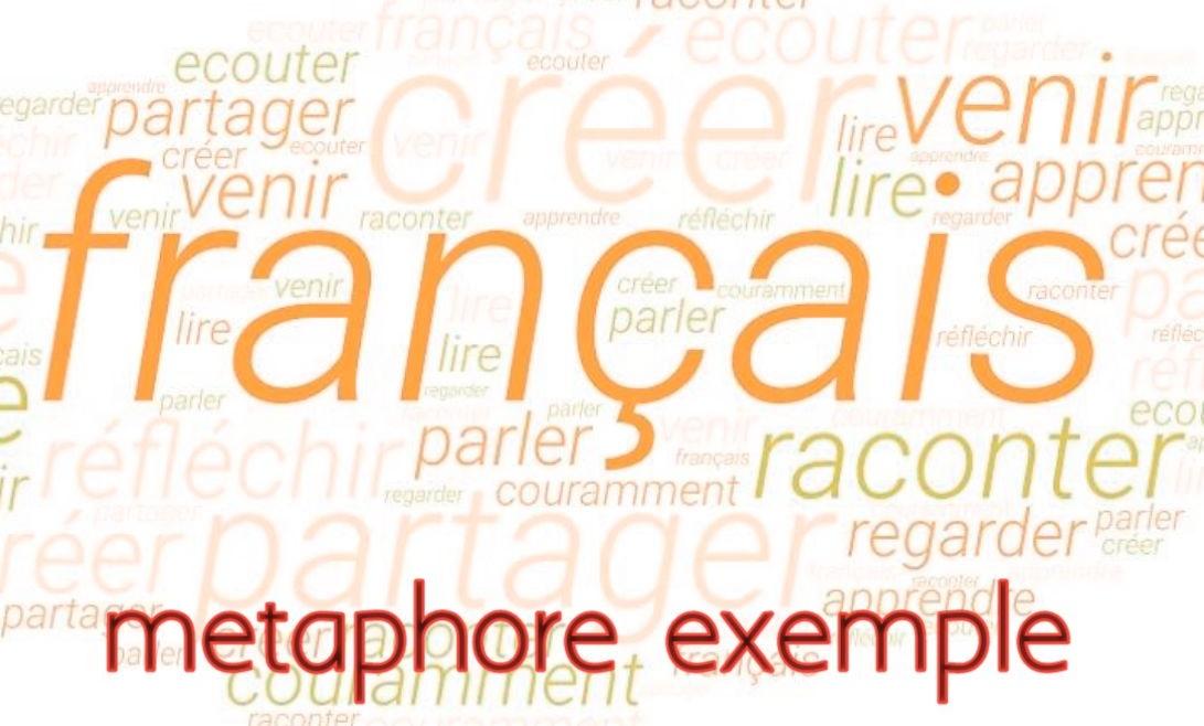 anaphore exemple